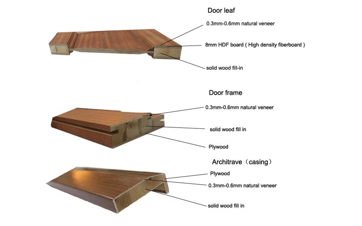 Casen white wood small internal doors vendor for washroom-2