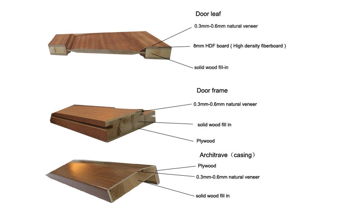 Simple design,easy style wood for dark interior wood door JS-2001A-2