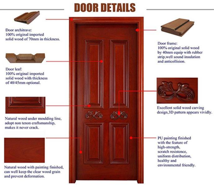 beautiful wooden doors, wood door manufacturers, custom wood doors