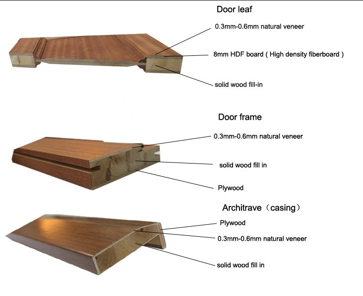 plain composite wood door flat simple style-2